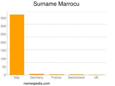 Surname Marrocu