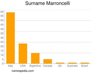 Surname Marroncelli