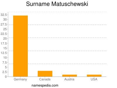 Surname Matuschewski