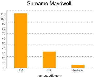 Surname Maydwell