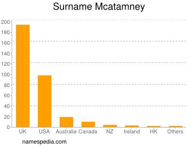 Surname Mcatamney
