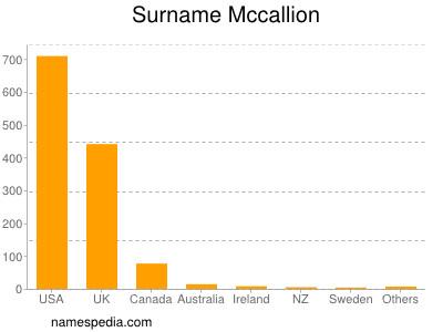 Surname Mccallion
