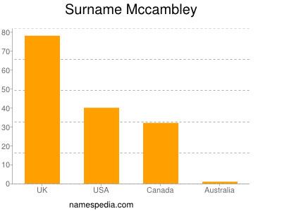 Surname Mccambley