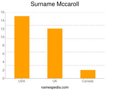 Surname Mccaroll