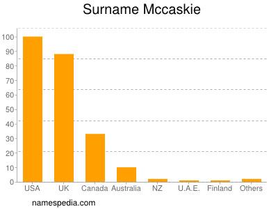 Surname Mccaskie