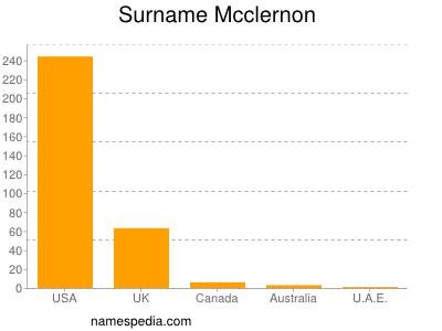 Surname Mcclernon