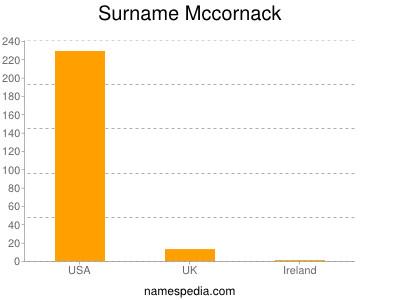 Surname Mccornack