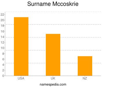 Surname Mccoskrie