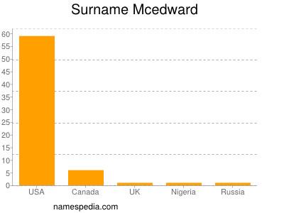Surname Mcedward
