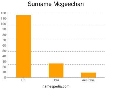 Surname Mcgeechan