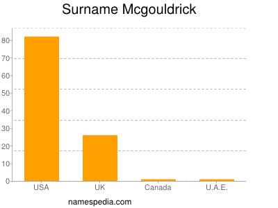 Surname Mcgouldrick
