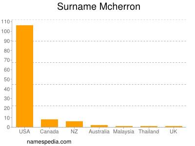 Surname Mcherron