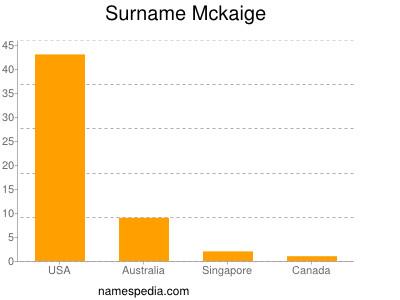 Surname Mckaige