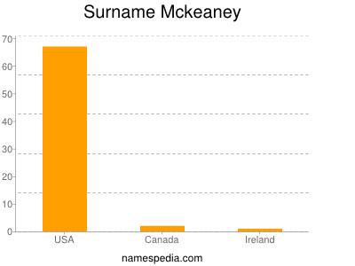 Surname Mckeaney