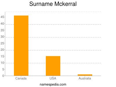 Surname Mckerral