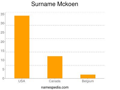 Surname Mckoen