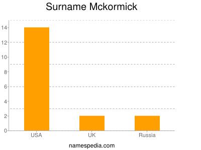 Surname Mckormick
