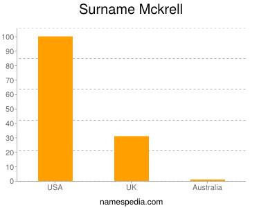Surname Mckrell