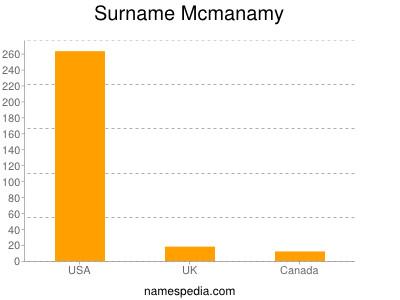 Surname Mcmanamy