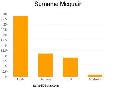 Surname Mcquair