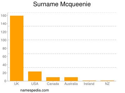 Surname Mcqueenie