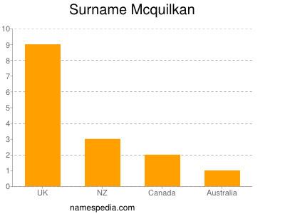 Surname Mcquilkan