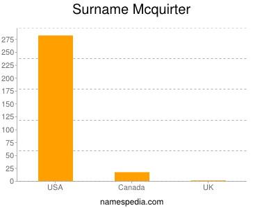 Surname Mcquirter