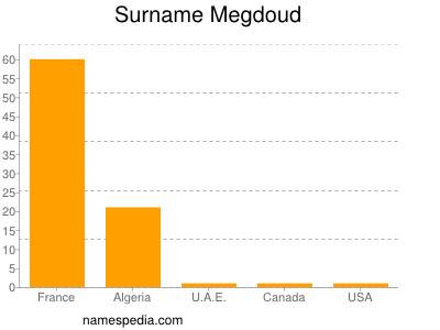 Surname Megdoud