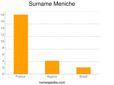Surname Meniche
