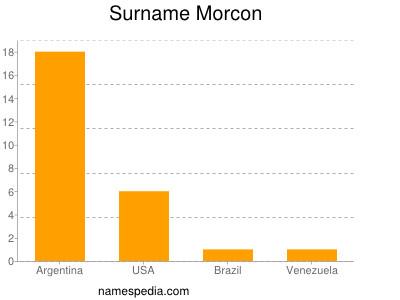 Familiennamen Morcon