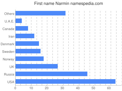 34 meaning of name ismail in urdu of in ismail name urdu meaning
