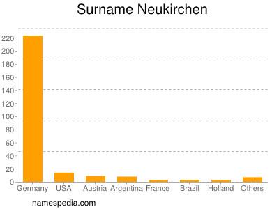 Surname Neukirchen