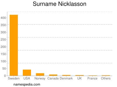 Rolf nicklasson 3