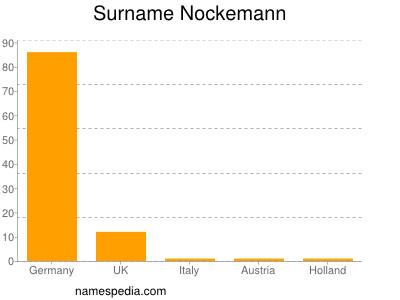 Familiennamen Nockemann
