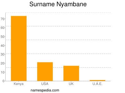 Surname Nyambane