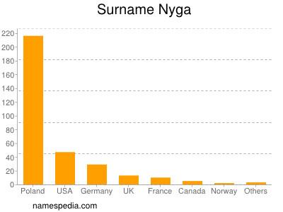 Surname Nyga