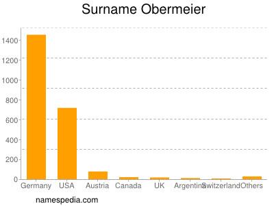 Surname Obermeier