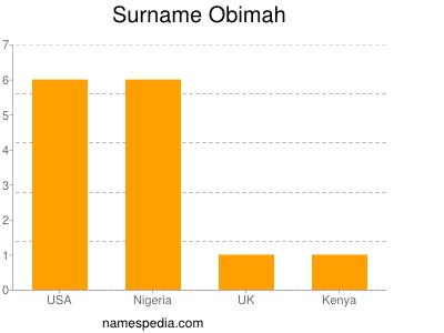 Surname Obimah