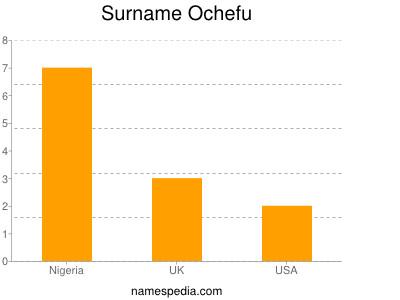 Surname Ochefu
