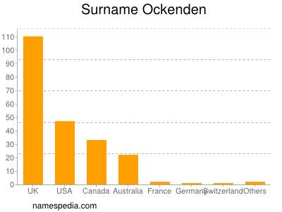 Surname Ockenden