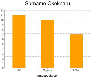 Surname Okekearu