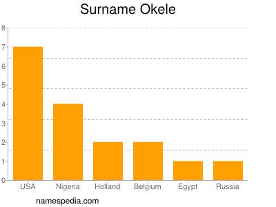 Surname Okele