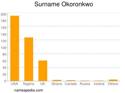 Surname Okoronkwo