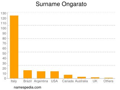 Surname Ongarato