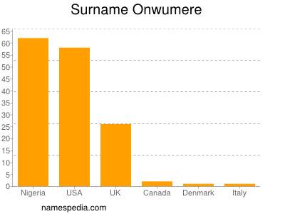 Surname Onwumere