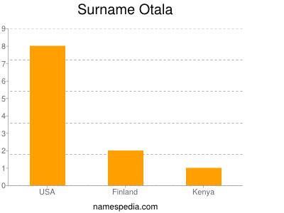 Surname Otala
