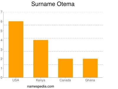 Surname Otema