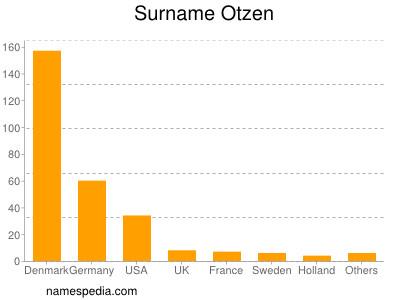 Surname Otzen