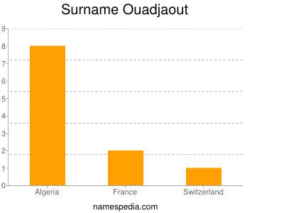 Surname Ouadjaout