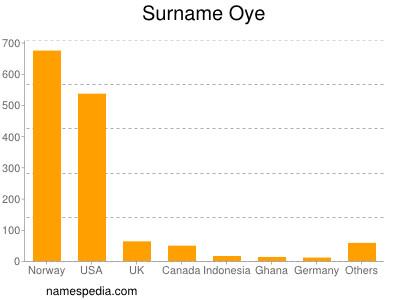 Surname Oye